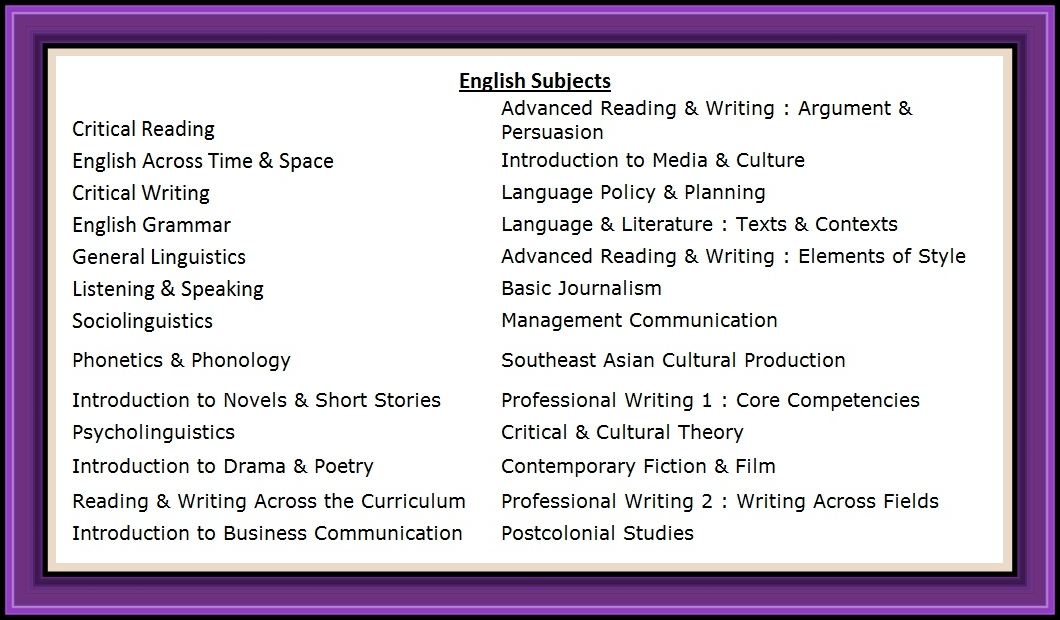 list of english essayist